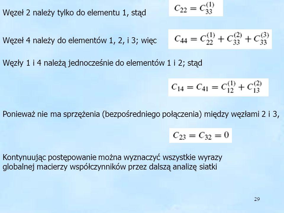 29 Globalna 2 Węzeł 2 należy tylko do elementu 1, stąd Węzeł 4 należy do elementów 1, 2, i 3; więc Węzły 1 i 4 należą jednocześnie do elementów 1 i 2;