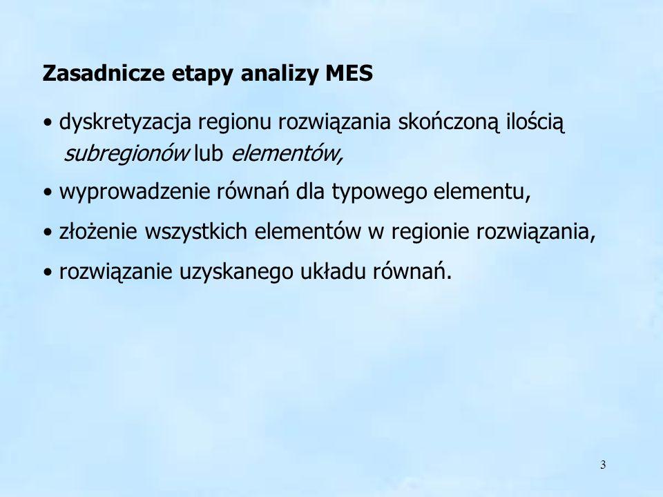 3 4 kroki Zasadnicze etapy analizy MES dyskretyzacja regionu rozwiązania skończoną ilością subregionów lub elementów, wyprowadzenie równań dla typoweg