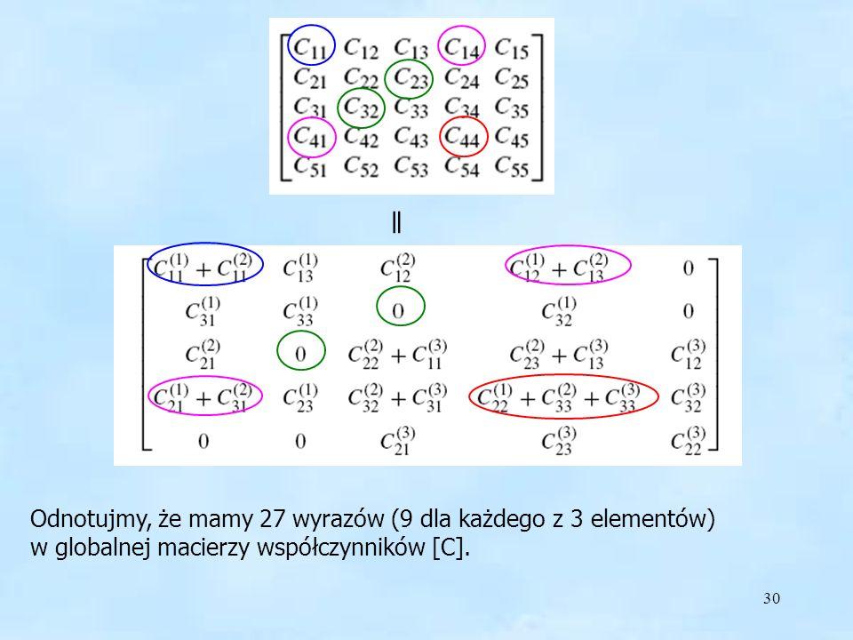 30 Globalna 3 Odnotujmy, że mamy 27 wyrazów (9 dla każdego z 3 elementów) w globalnej macierzy współczynników [C].
