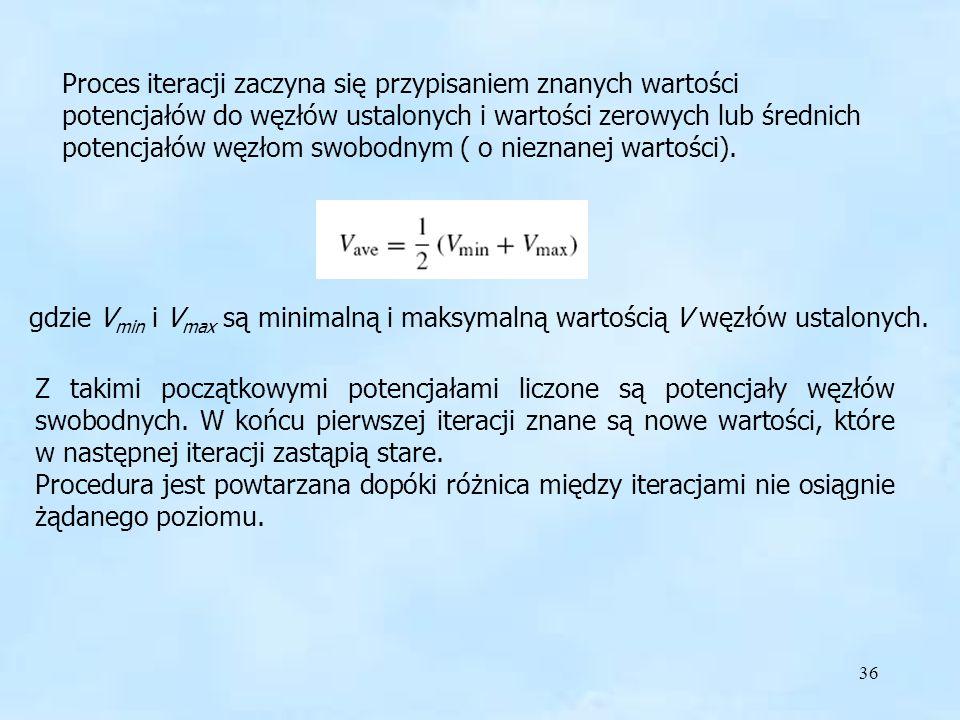 36 Proces iteracji zaczyna się przypisaniem znanych wartości potencjałów do węzłów ustalonych i wartości zerowych lub średnich potencjałów węzłom swob