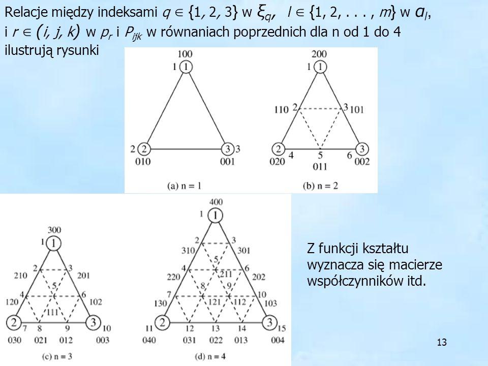 13 Relacje między indeksami q { 1, 2, 3 } w ξ q, l { 1, 2,..., m } w α l, i r ( i, j, k ) w p r i P ijk w równaniach poprzednich dla n od 1 do 4 ilust