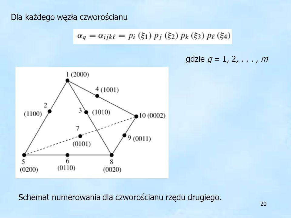 20 Schemat numerowania dla czworościanu rzędu drugiego. Dla każdego węzła czworościanu gdzie q = 1, 2,..., m