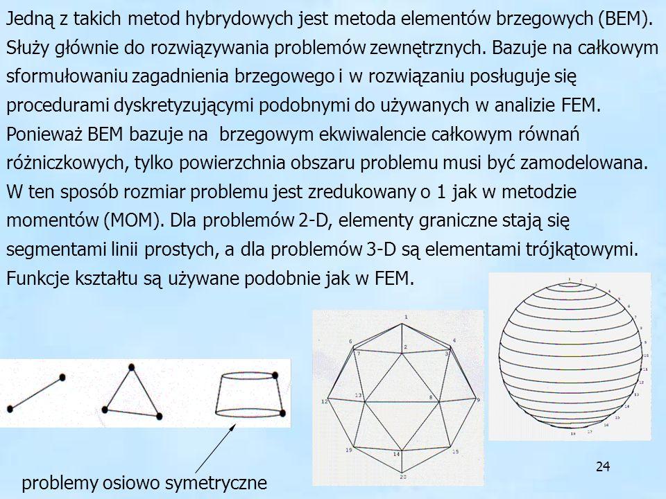 24 Jedną z takich metod hybrydowych jest metoda elementów brzegowych (BEM). Służy głównie do rozwiązywania problemów zewnętrznych. Bazuje na całkowym
