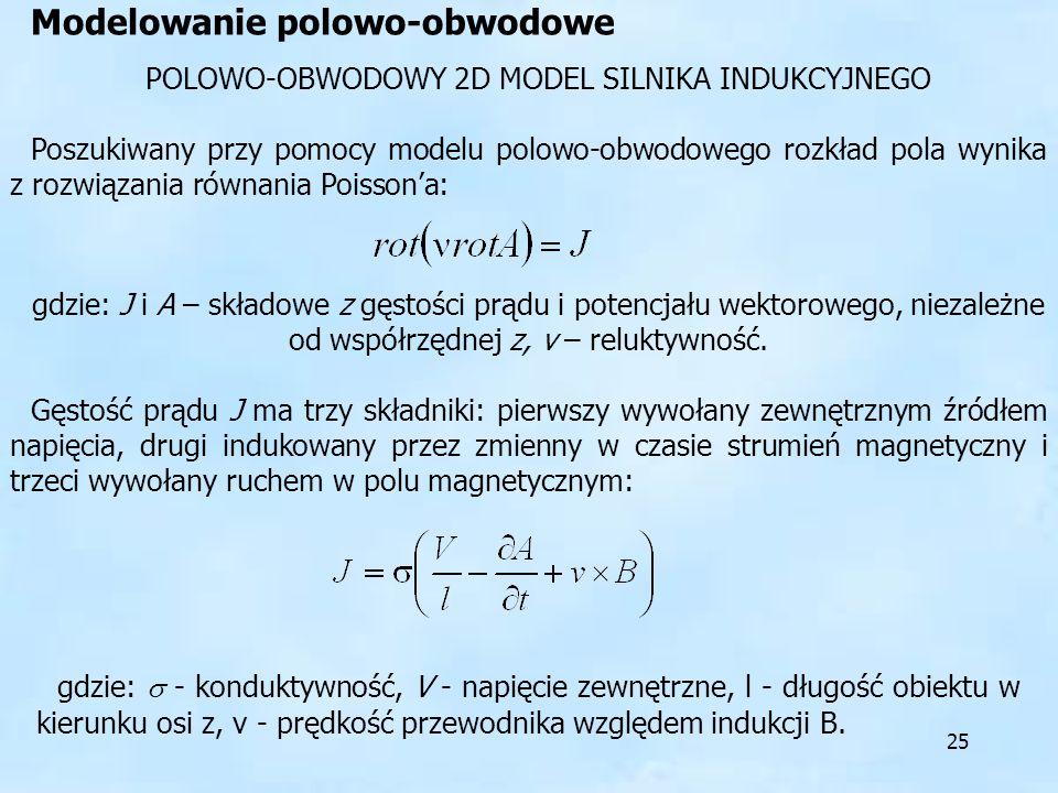 25 POLOWO-OBWODOWY 2D MODEL SILNIKA INDUKCYJNEGO Poszukiwany przy pomocy modelu polowo-obwodowego rozkład pola wynika z rozwiązania równania Poissona: