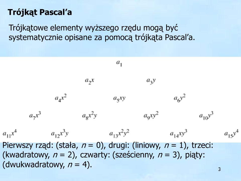 3 Trójkąt Pascala Trójkątowe elementy wyższego rzędu mogą być systematycznie opisane za pomocą trójkąta Pascala. Pierwszy rząd: (stała, n = 0), drugi: