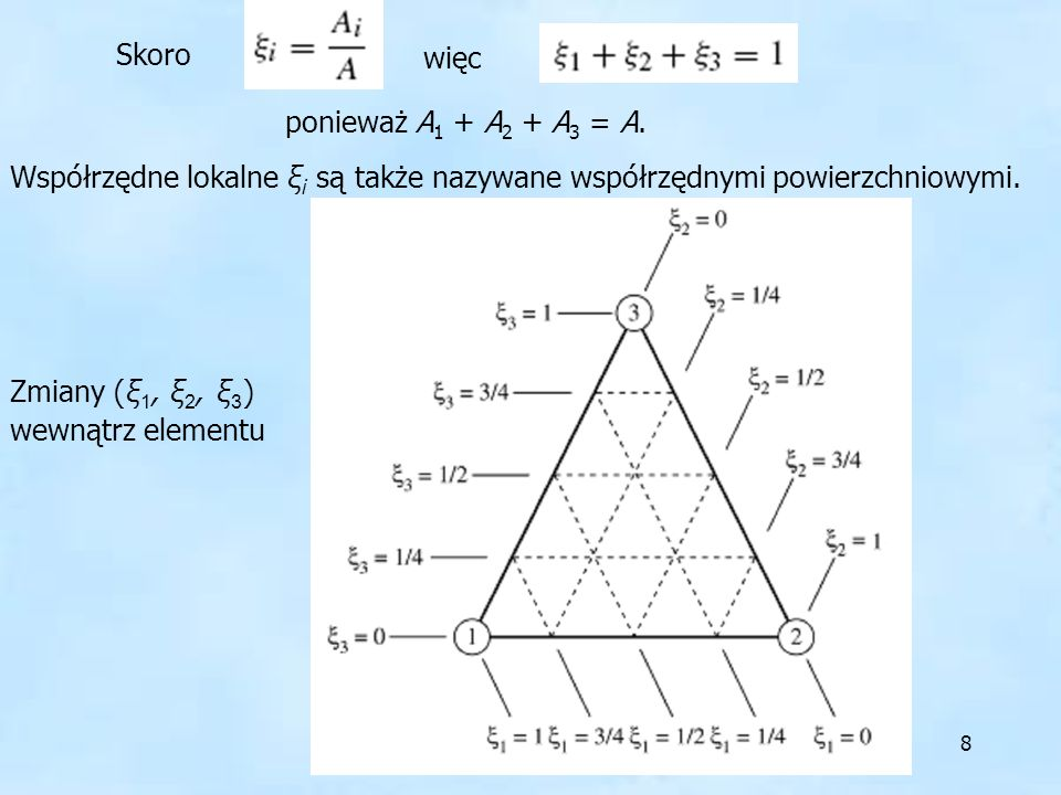 8 ponieważ A 1 + A 2 + A 3 = A. Skoro więc Współrzędne lokalne ξ i są także nazywane współrzędnymi powierzchniowymi. Zmiany (ξ 1, ξ 2, ξ 3 ) wewnątrz