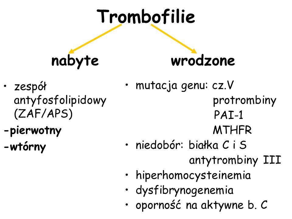 Powikłania położnicze trombofilii Ryzyko dla płoduRyzyko dla matki Nawracające poronienia Wewnątrzmaciczne ograniczenie wzrastania Oddzielenie łożyska Przedwczesne pęknięcie błon płodowych Śmierć płodu Poród przedwczesny Krwawienie dokomorowe Zespół błon szklistych NEC Zakrzepica żylna Zatorowość tętnicza Ciężka postać stanu przedrzucawkowego HELLP Zawał wątroby Małopłytkowość Katastroficzny APS