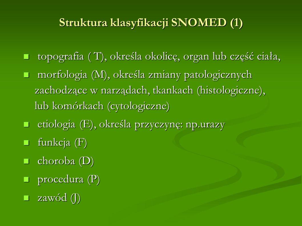 Struktura klasyfikacji SNOMED (1) topografia ( T), określa okolicę, organ lub część ciała, topografia ( T), określa okolicę, organ lub część ciała, mo