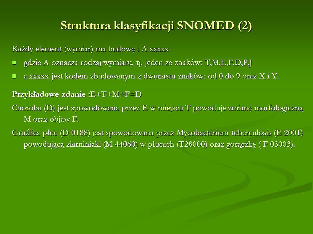 Struktura klasyfikacji SNOMED (2) Każdy element (wymiar) ma budowę : A xxxxx gdzie A oznacza rodzaj wymiaru, tj. jeden ze znaków: T,M,E,F,D,P,J gdzie