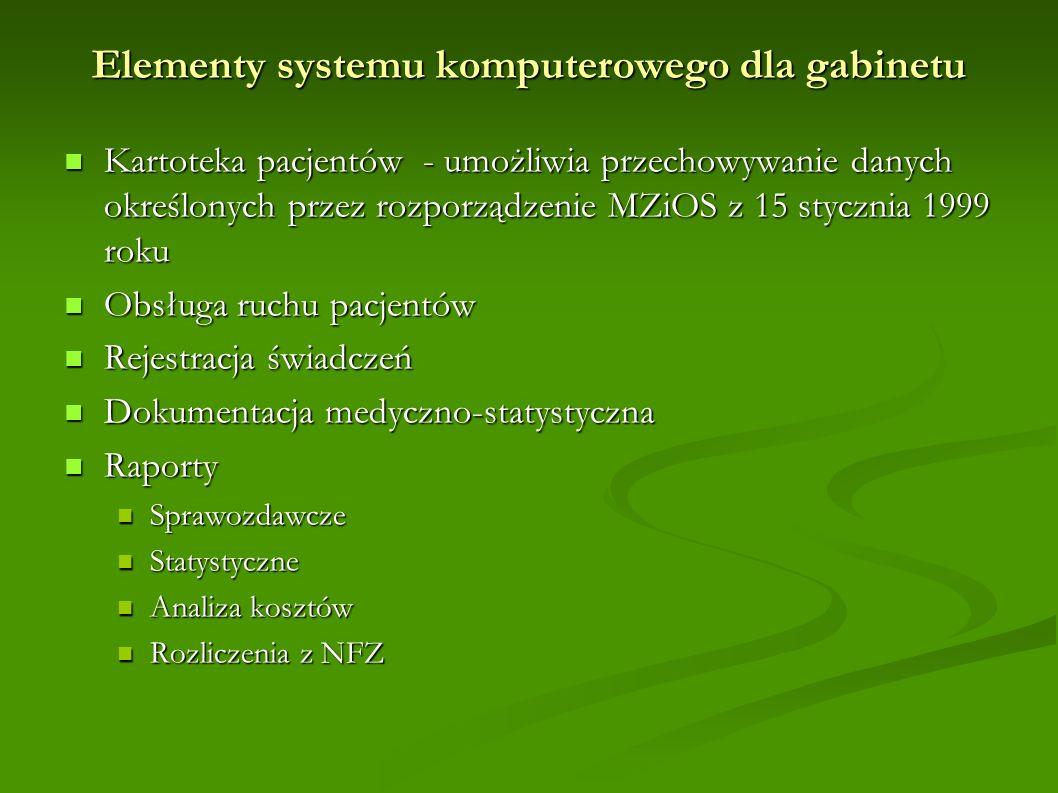 Elementy systemu komputerowego dla gabinetu Kartoteka pacjentów - umożliwia przechowywanie danych określonych przez rozporządzenie MZiOS z 15 stycznia