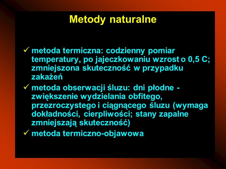 Metody naturalne metoda termiczna: codzienny pomiar temperatury, po jajeczkowaniu wzrost o 0,5 C; zmniejszona skuteczność w przypadku zakażeń metoda o