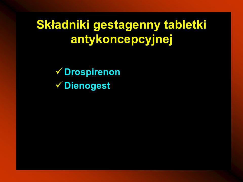 Składniki gestagenny tabletki antykoncepcyjnej Drospirenon Dienogest