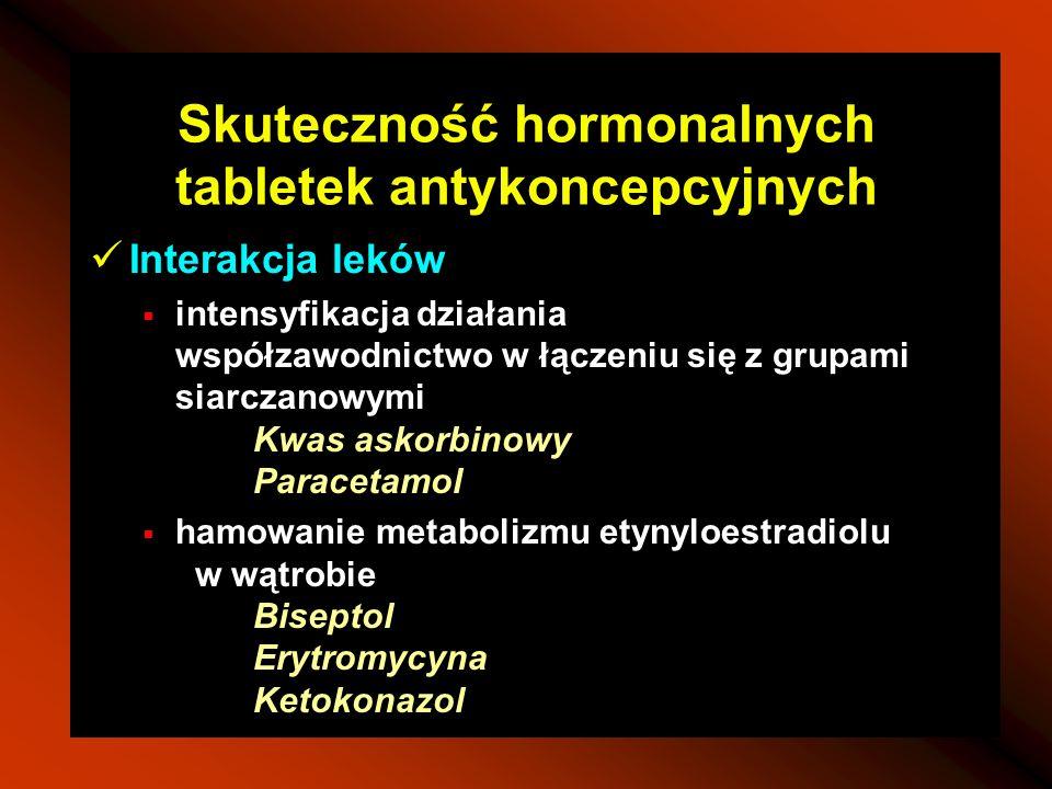 Skuteczność hormonalnych tabletek antykoncepcyjnych Interakcja leków intensyfikacja działania współzawodnictwo w łączeniu się z grupami siarczanowymi