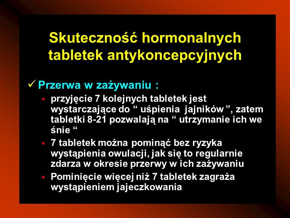 Skuteczność hormonalnych tabletek antykoncepcyjnych Przerwa w zażywaniu : przyjęcie 7 kolejnych tabletek jest wystarczające do uśpienia jajników, zate