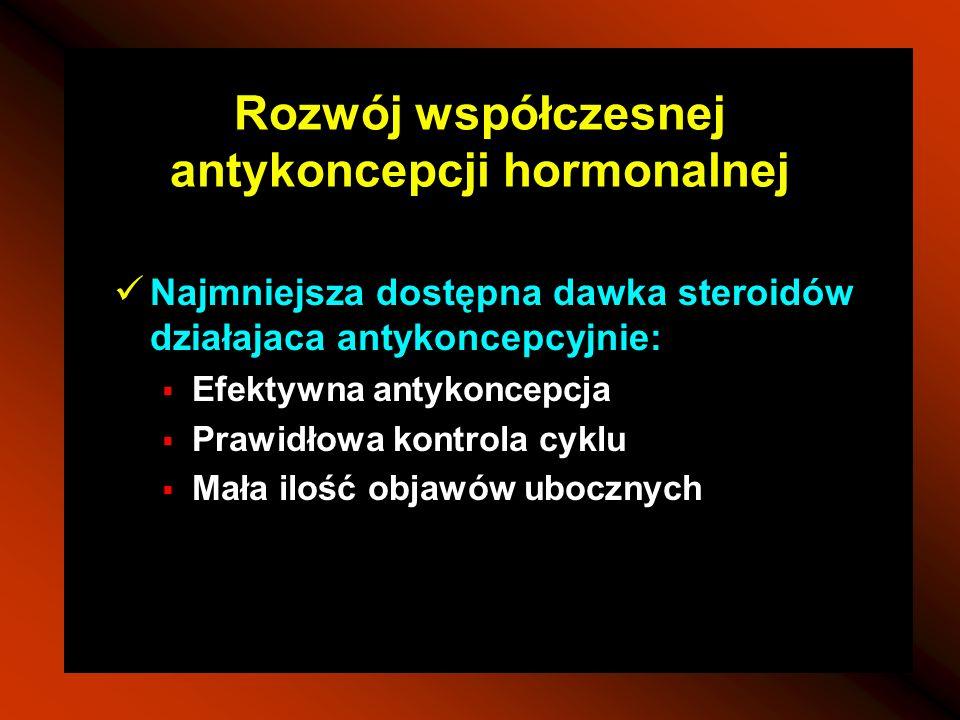 Rozwój współczesnej antykoncepcji hormonalnej Najmniejsza dostępna dawka steroidów działajaca antykoncepcyjnie: Efektywna antykoncepcja Prawidłowa kon