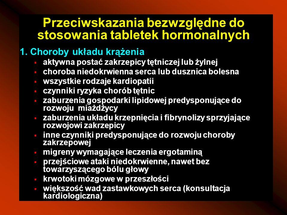 Przeciwskazania bezwzględne do stosowania tabletek hormonalnych 1. Choroby układu krążenia aktywna postać zakrzepicy tętniczej lub żylnej choroba nied