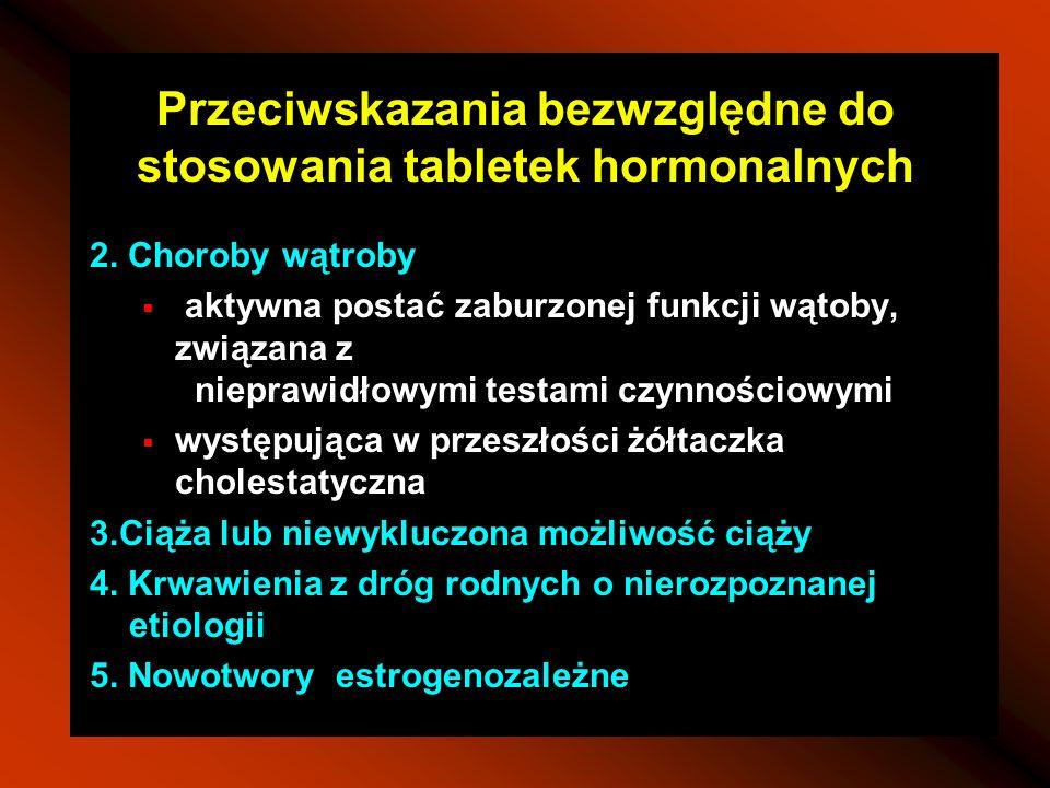 Przeciwskazania bezwzględne do stosowania tabletek hormonalnych 2. Choroby wątroby aktywna postać zaburzonej funkcji wątoby, związana z nieprawidłowym