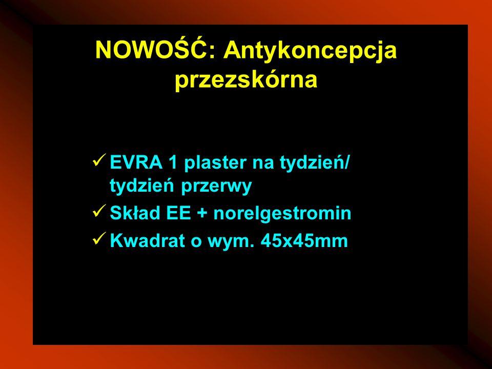 NOWOŚĆ: Antykoncepcja przezskórna EVRA 1 plaster na tydzień/ tydzień przerwy Skład EE + norelgestromin Kwadrat o wym. 45x45mm
