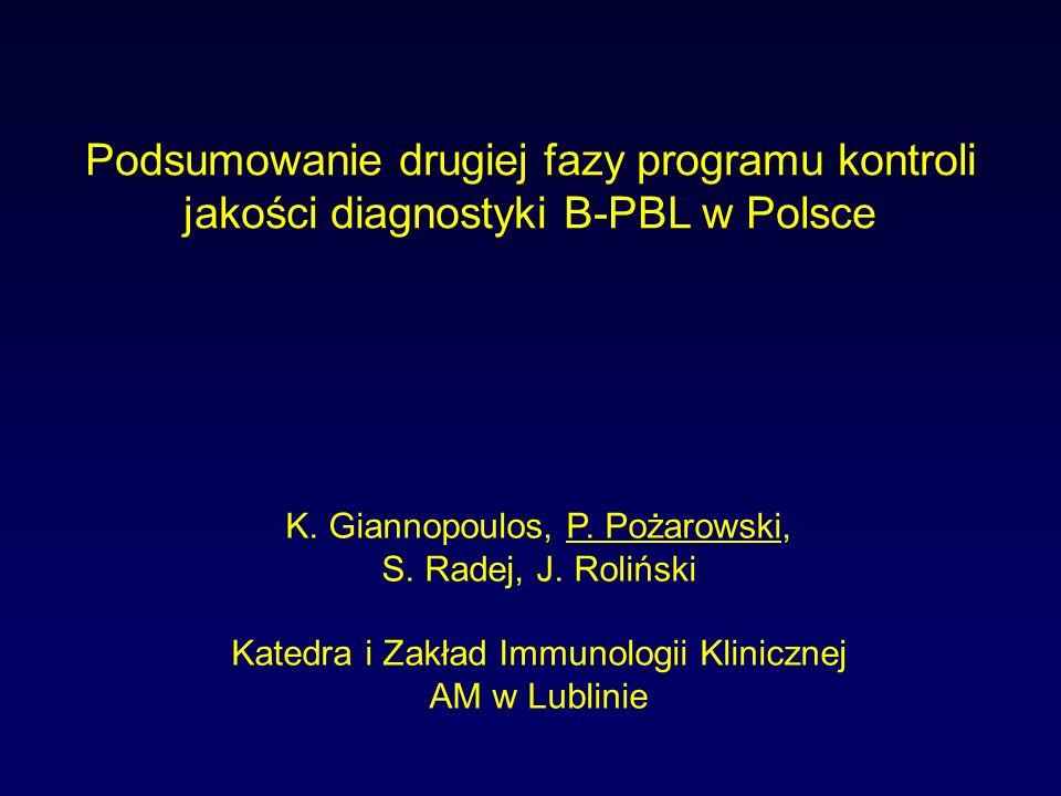Podsumowanie drugiej fazy programu kontroli jakości diagnostyki B-PBL w Polsce K. Giannopoulos, P. Pożarowski, S. Radej, J. Roliński Katedra i Zakład