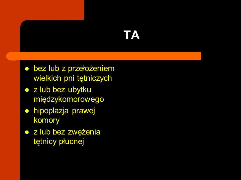 bez lub z przełożeniem wielkich pni tętniczych z lub bez ubytku międzykomorowego hipoplazja prawej komory z lub bez zwężenia tętnicy płucnej TA
