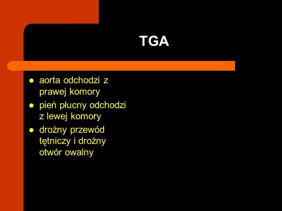 aorta odchodzi z prawej komory pień płucny odchodzi z lewej komory drożny przewód tętniczy i drożny otwór owalny TGA
