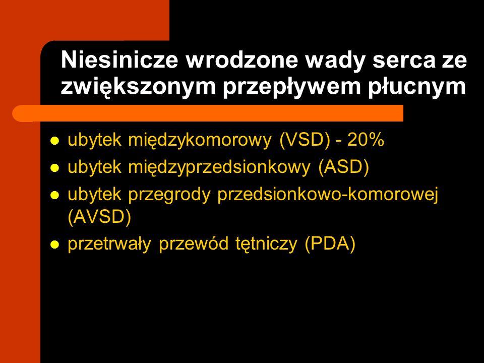 VSD typ ubytku – okołobłoniasty odpływowy napływowy – mięśniowy – podtętniczy