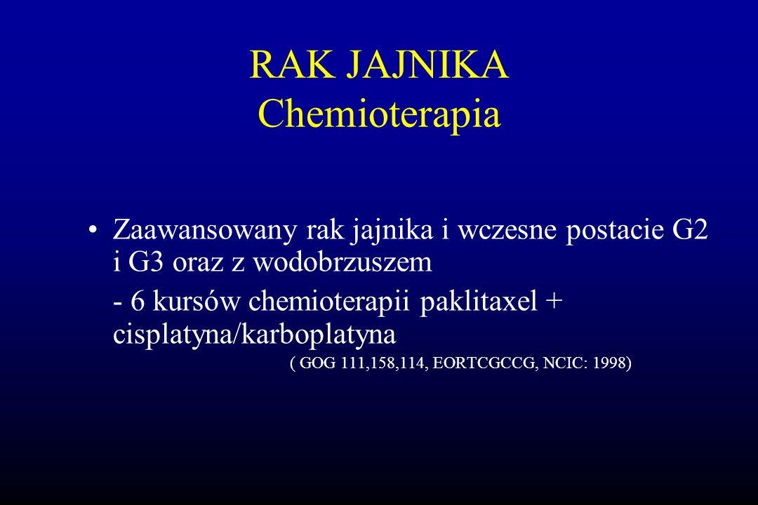RAK JAJNIKA Chemioterapia Zaawansowany rak jajnika i wczesne postacie G2 i G3 oraz z wodobrzuszem - 6 kursów chemioterapii paklitaxel + cisplatyna/kar