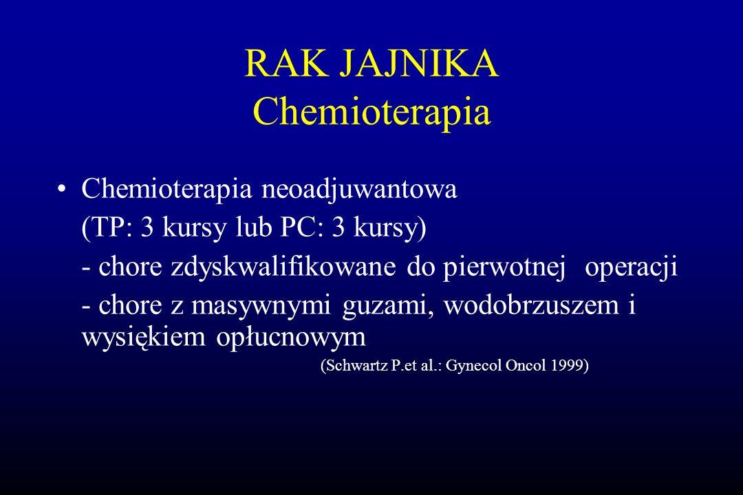 RAK JAJNIKA Chemioterapia Chemioterapia neoadjuwantowa (TP: 3 kursy lub PC: 3 kursy) - chore zdyskwalifikowane do pierwotnej operacji - chore z masywn