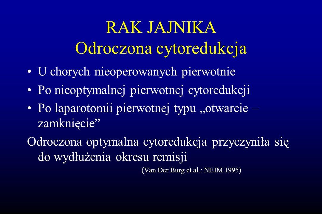 RAK JAJNIKA Odroczona cytoredukcja U chorych nieoperowanych pierwotnie Po nieoptymalnej pierwotnej cytoredukcji Po laparotomii pierwotnej typu otwarci