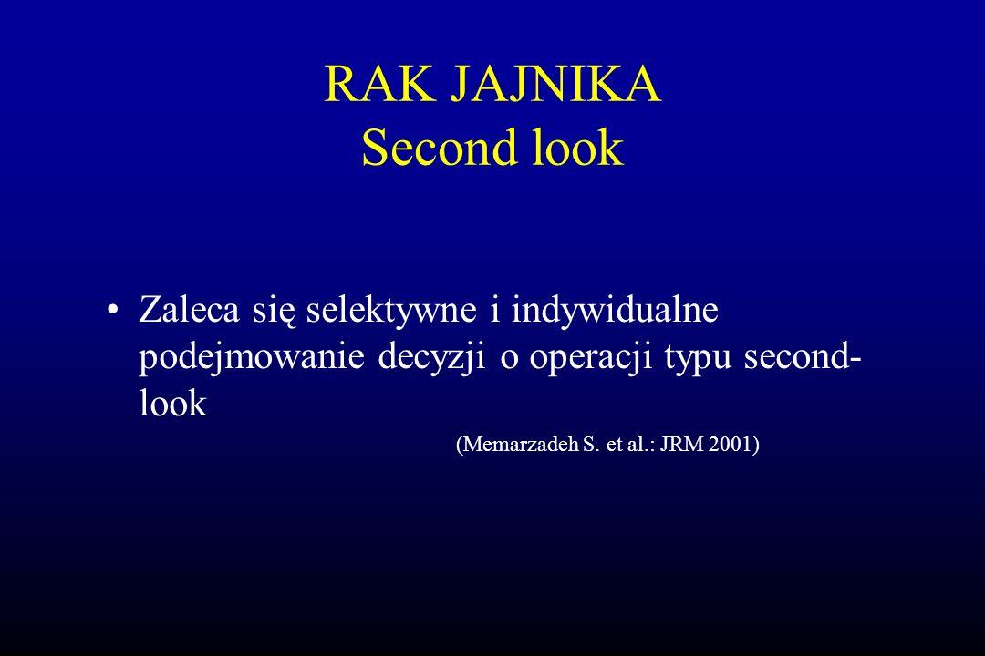 RAK JAJNIKA Second look Zaleca się selektywne i indywidualne podejmowanie decyzji o operacji typu second- look (Memarzadeh S. et al.: JRM 2001)