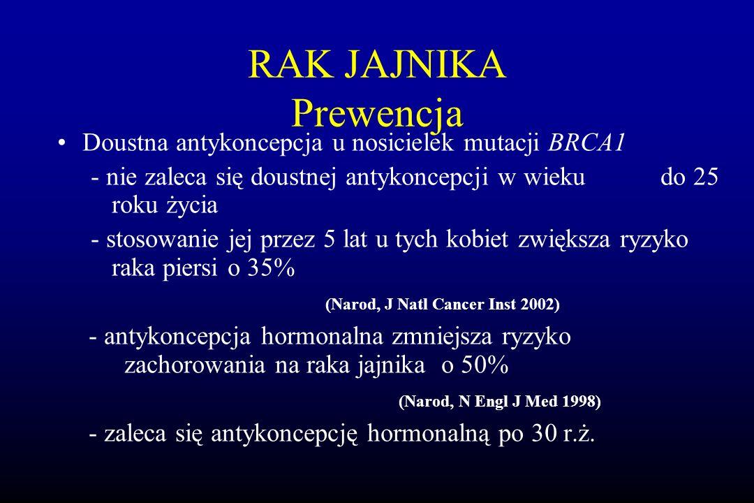 RAK JAJNIKA Prewencja Doustna antykoncepcja u nosicielek mutacji BRCA1 - nie zaleca się doustnej antykoncepcji w wieku do 25 roku życia - stosowanie j