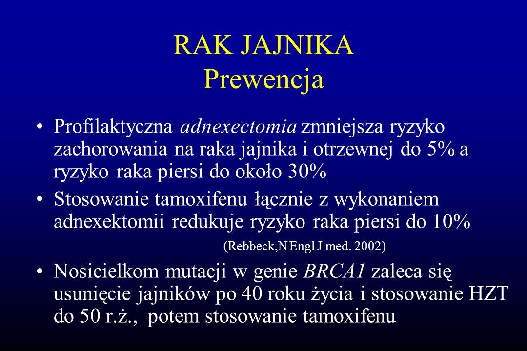 RAK JAJNIKA Prewencja Profilaktyczna adnexectomia zmniejsza ryzyko zachorowania na raka jajnika i otrzewnej do 5% a ryzyko raka piersi do około 30% St