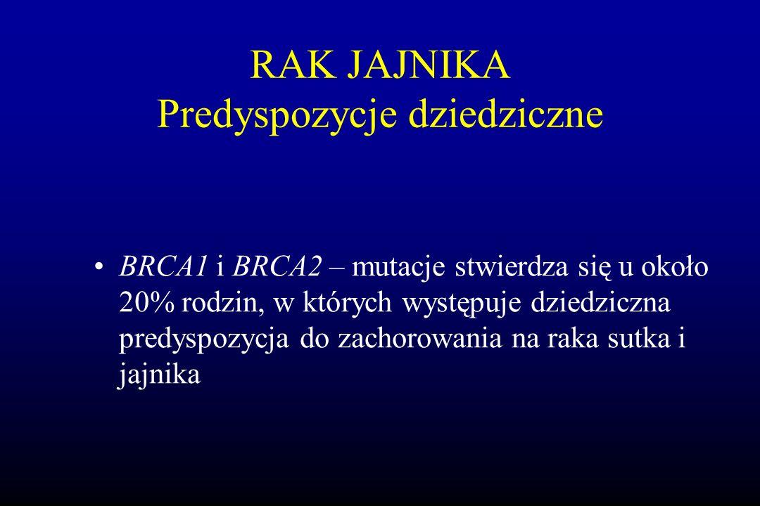 RAK JAJNIKA Predyspozycje dziedziczne BRCA1 i BRCA2 – mutacje stwierdza się u około 20% rodzin, w których występuje dziedziczna predyspozycja do zacho