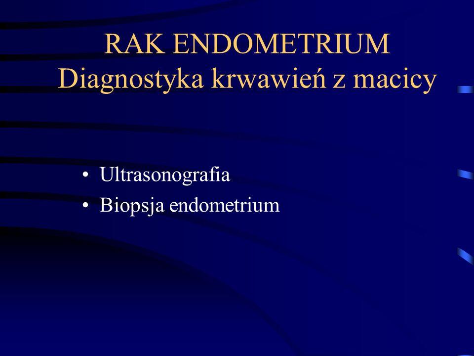 RAK ENDOMETRIUM Diagnostyka krwawień z macicy Ultrasonografia Biopsja endometrium