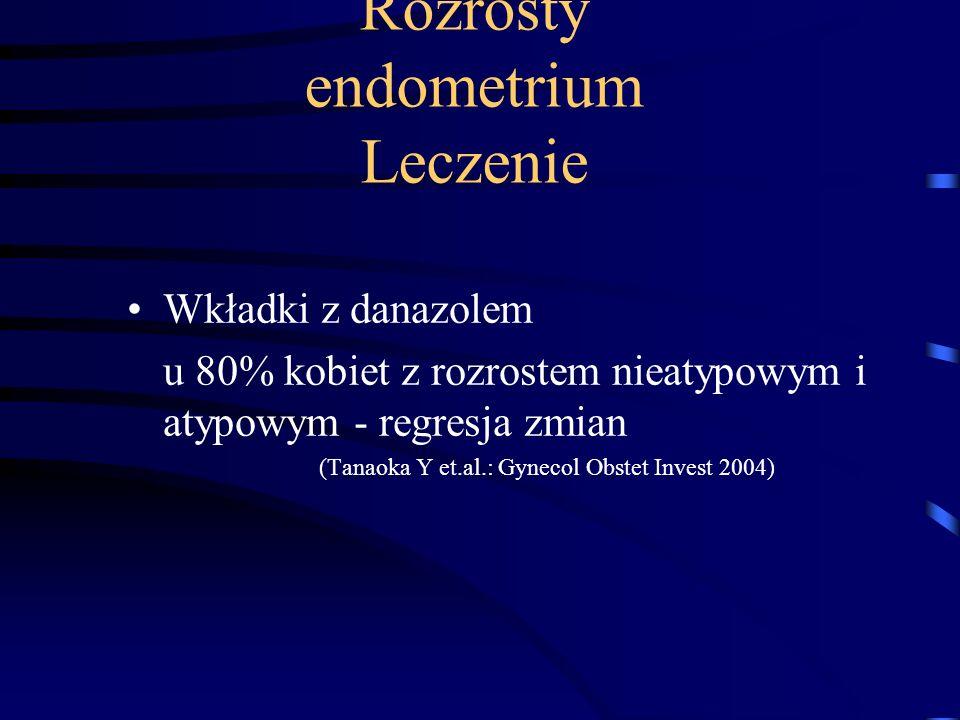 Rozrosty endometrium Leczenie Wkładki z danazolem u 80% kobiet z rozrostem nieatypowym i atypowym - regresja zmian (Tanaoka Y et.al.: Gynecol Obstet I