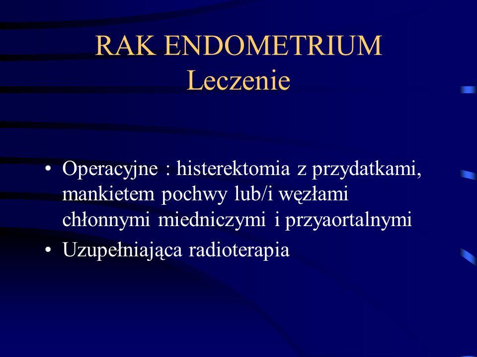 RAK ENDOMETRIUM Leczenie Operacyjne : histerektomia z przydatkami, mankietem pochwy lub/i węzłami chłonnymi miedniczymi i przyaortalnymi Uzupełniająca