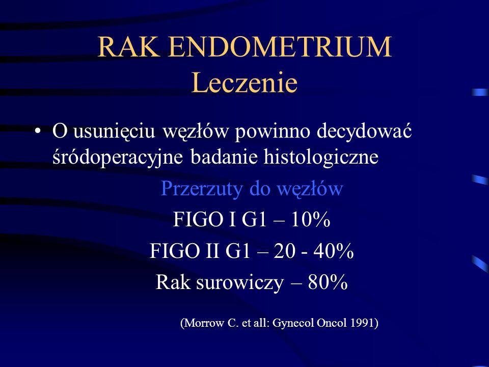 RAK ENDOMETRIUM Leczenie O usunięciu węzłów powinno decydować śródoperacyjne badanie histologiczne Przerzuty do węzłów FIGO I G1 – 10% FIGO II G1 – 20