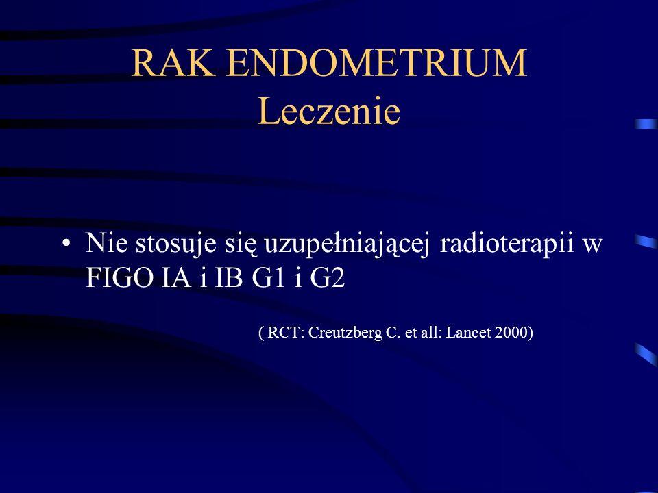 RAK ENDOMETRIUM Leczenie Nie stosuje się uzupełniającej radioterapii w FIGO IA i IB G1 i G2 ( RCT: Creutzberg C. et all: Lancet 2000)