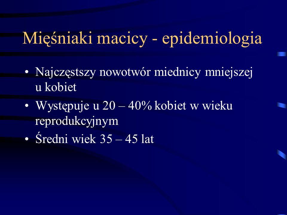 Mięśniaki macicy - epidemiologia Najczęstszy nowotwór miednicy mniejszej u kobiet Występuje u 20 – 40% kobiet w wieku reprodukcyjnym Średni wiek 35 –