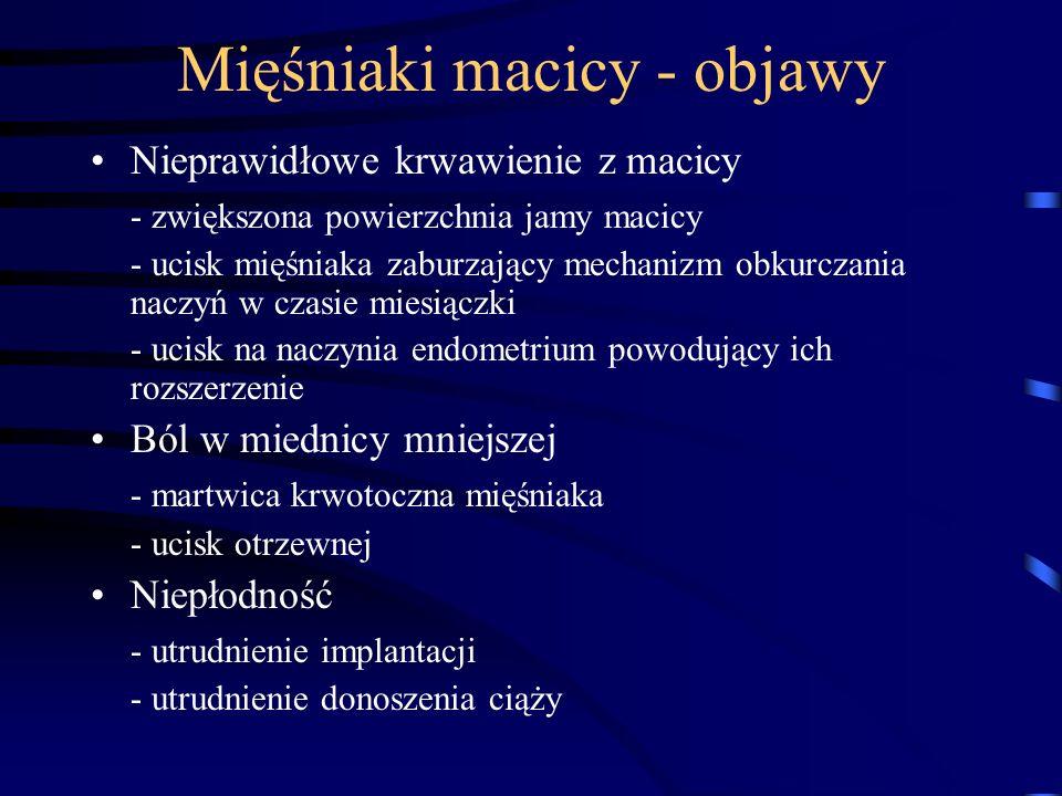 Mięśniaki macicy - objawy Nieprawidłowe krwawienie z macicy - zwiększona powierzchnia jamy macicy - ucisk mięśniaka zaburzający mechanizm obkurczania