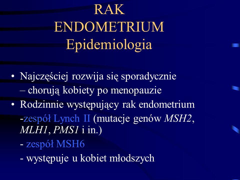 RAK ENDOMETRIUM Epidemiologia Najczęściej rozwija się sporadycznie – chorują kobiety po menopauzie Rodzinnie występujący rak endometrium -zespół Lynch