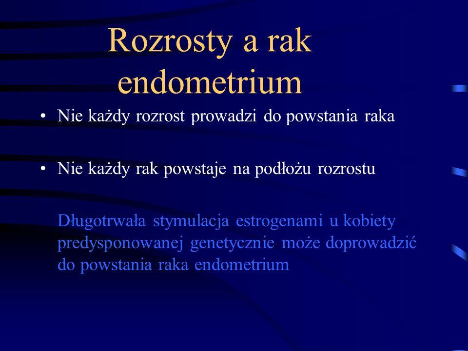 RAK ENDOMETRIUM Objawy Krwawienie z macicy - nieregularne miesiączki - menorrhagia - metrorrhagia