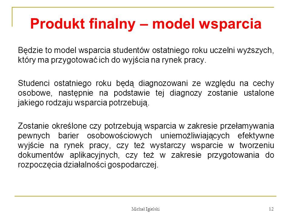 Produkt finalny – model wsparcia Będzie to model wsparcia studentów ostatniego roku uczelni wyższych, który ma przygotować ich do wyjścia na rynek pra