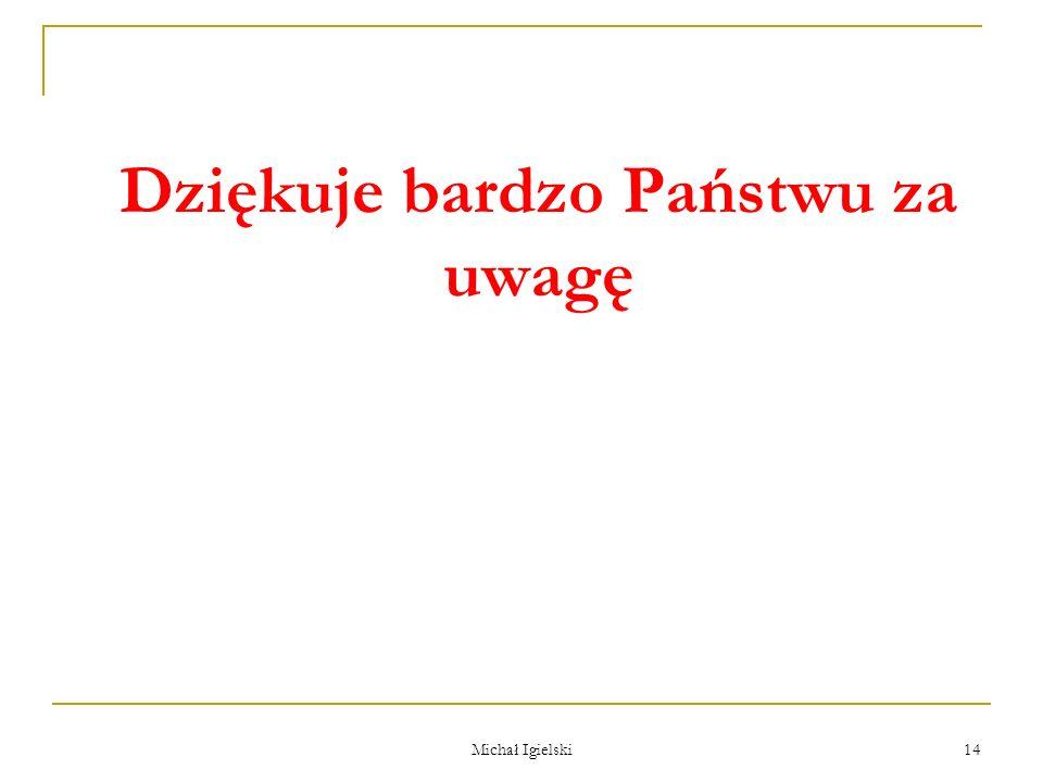 Michał Igielski 14 Dziękuje bardzo Państwu za uwagę