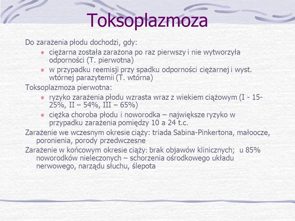 Toksoplazmoza Diagnostyka: wykrywanie krążącego antygenu T.