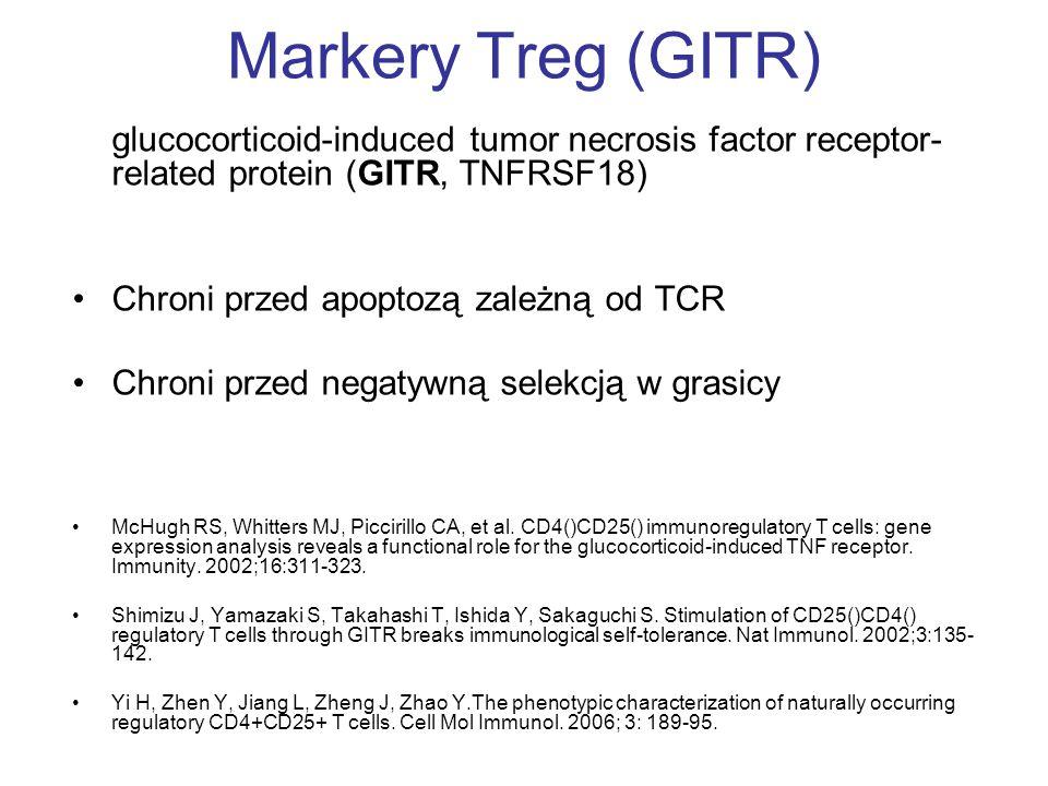 Markery Treg (GITR) glucocorticoid-induced tumor necrosis factor receptor- related protein (GITR, TNFRSF18) Chroni przed apoptozą zależną od TCR Chron