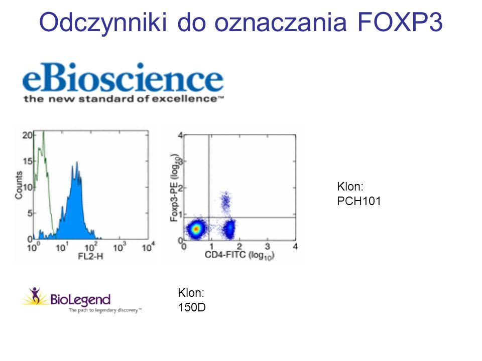 Odczynniki do oznaczania FOXP3 Klon: PCH101 Klon: 150D