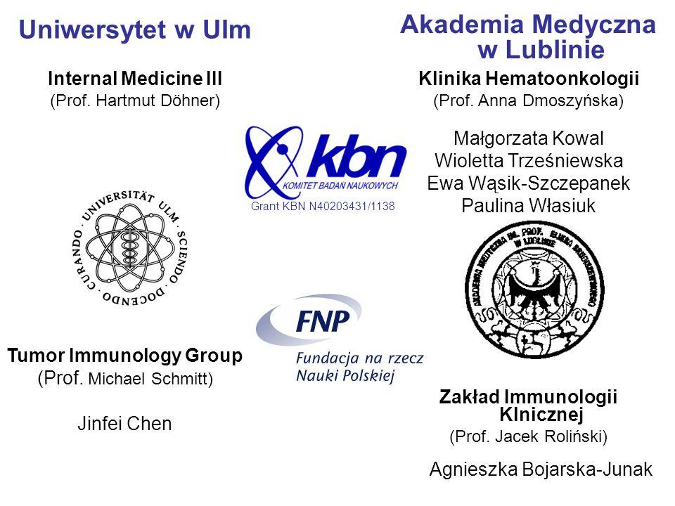 Uniwersytet w Ulm Internal Medicine III (Prof. Hartmut Döhner) Akademia Medyczna w Lublinie Klinika Hematoonkologii (Prof. Anna Dmoszyńska) Małgorzata