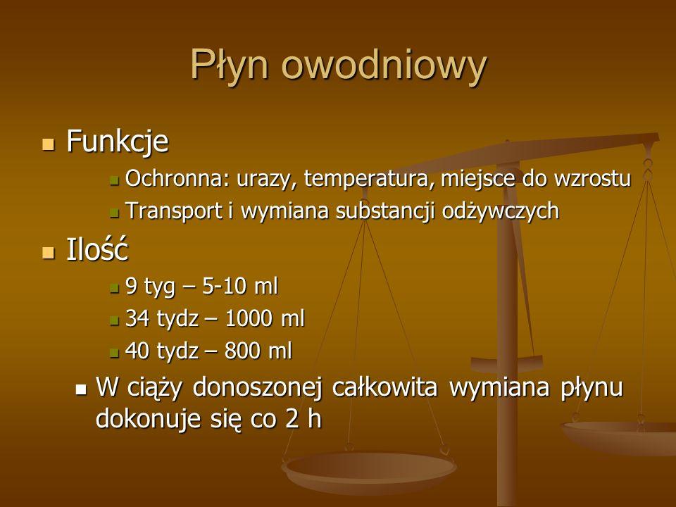 Chorioamnionitis: objawy temperatura u matki >38°C temperatura u matki >38°C tachykardia u płodu tachykardia u płodu tkliwość dna macicy tkliwość dna macicy nieprawidłowa wydzielina z pochwy nieprawidłowa wydzielina z pochwy tachykardia u matki tachykardia u matki wzrost poziomu CRP wzrost poziomu CRP