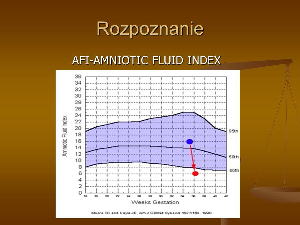 Rozpoznanie AFI-AMNIOTIC FLUID INDEX
